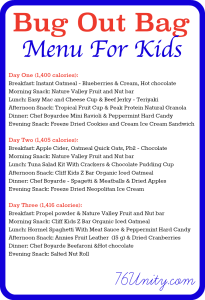72 Hour Bug Out Kit - Menu for Kids
